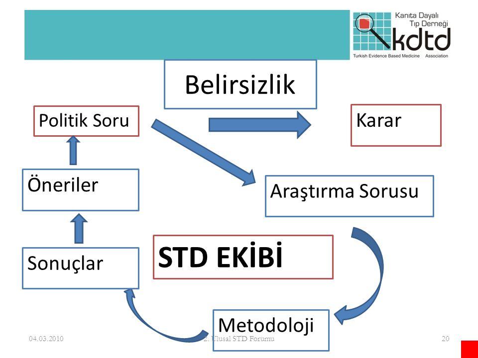 STD EKİBİ Belirsizlik Karar Öneriler Araştırma Sorusu Sonuçlar