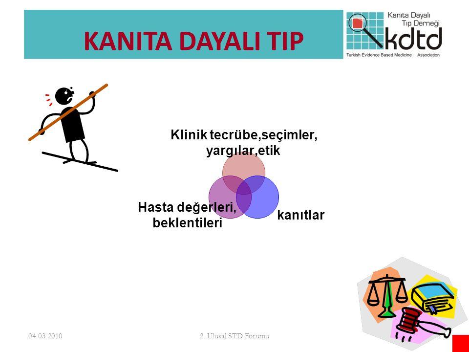KANITA DAYALI TIP 04.03.2010 2. Ulusal STD Forumu