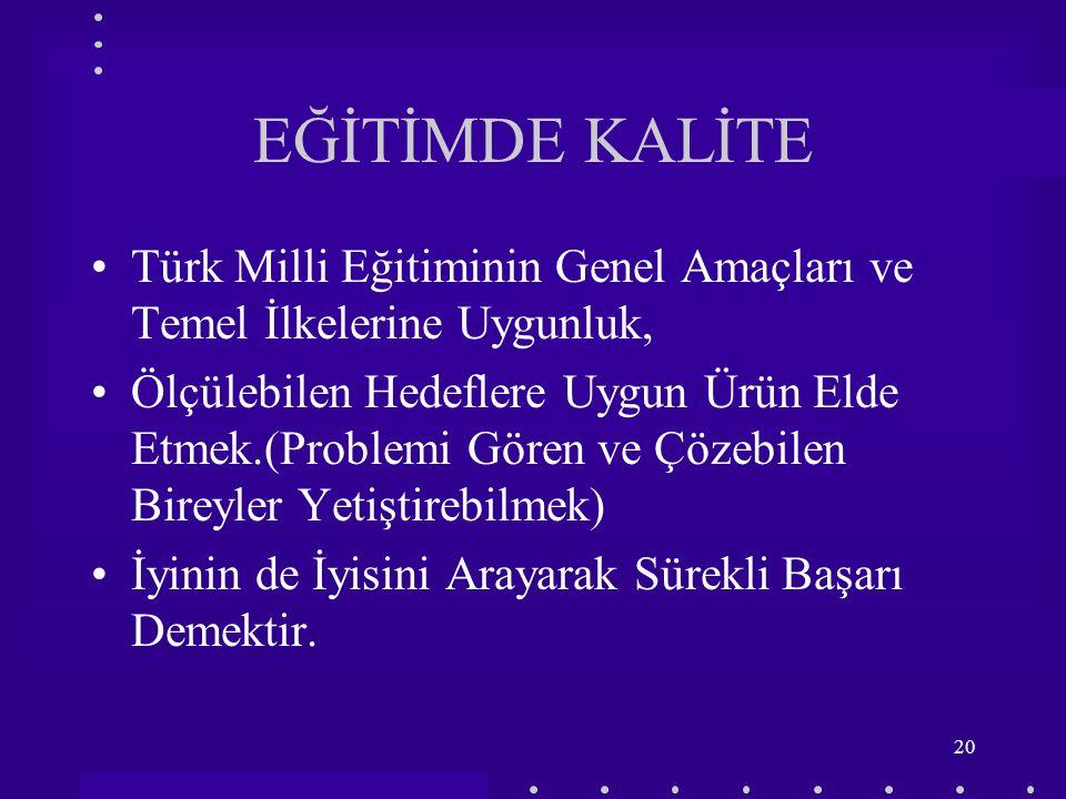 EĞİTİMDE KALİTE Türk Milli Eğitiminin Genel Amaçları ve Temel İlkelerine Uygunluk,
