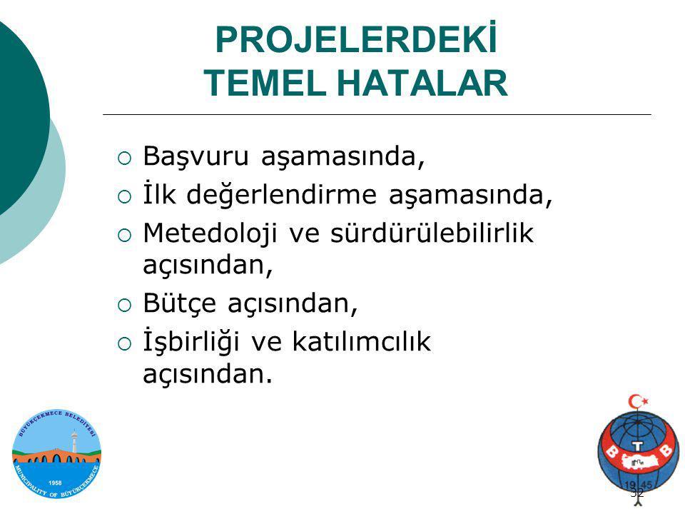 PROJELERDEKİ TEMEL HATALAR