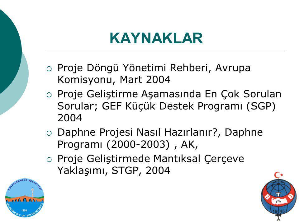 KAYNAKLAR Proje Döngü Yönetimi Rehberi, Avrupa Komisyonu, Mart 2004