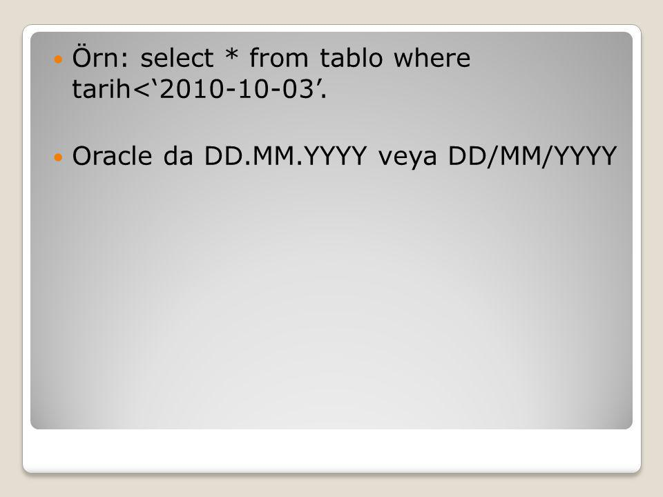Örn: select * from tablo where tarih<' '.