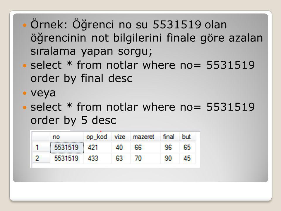 Örnek: Öğrenci no su 5531519 olan öğrencinin not bilgilerini finale göre azalan sıralama yapan sorgu;
