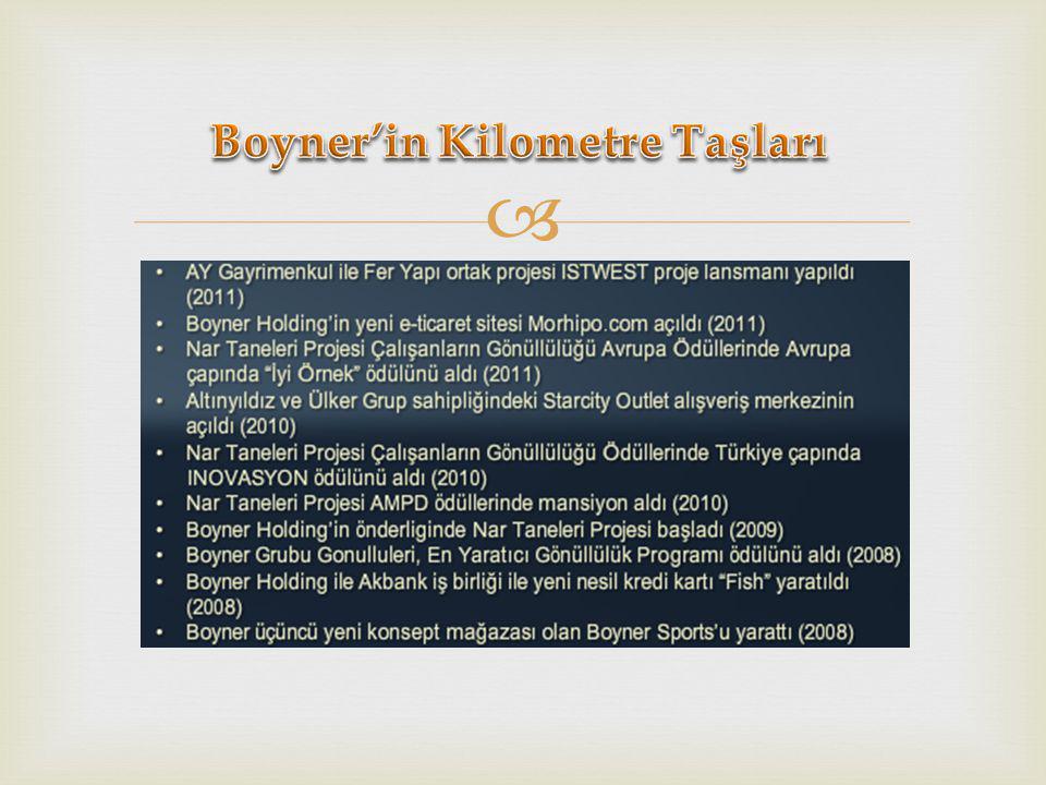 Boyner'in Kilometre Taşları