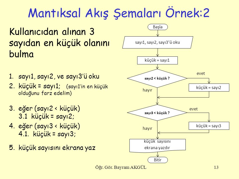 Mantıksal Akış Şemaları Örnek:2