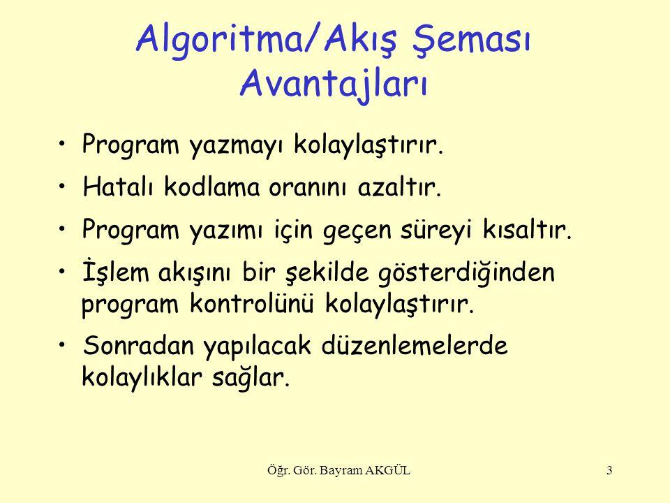 Algoritma/Akış Şeması Avantajları