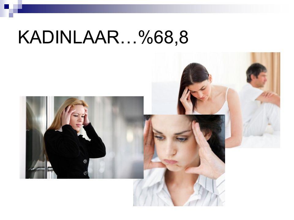 KADINLAAR…%68,8