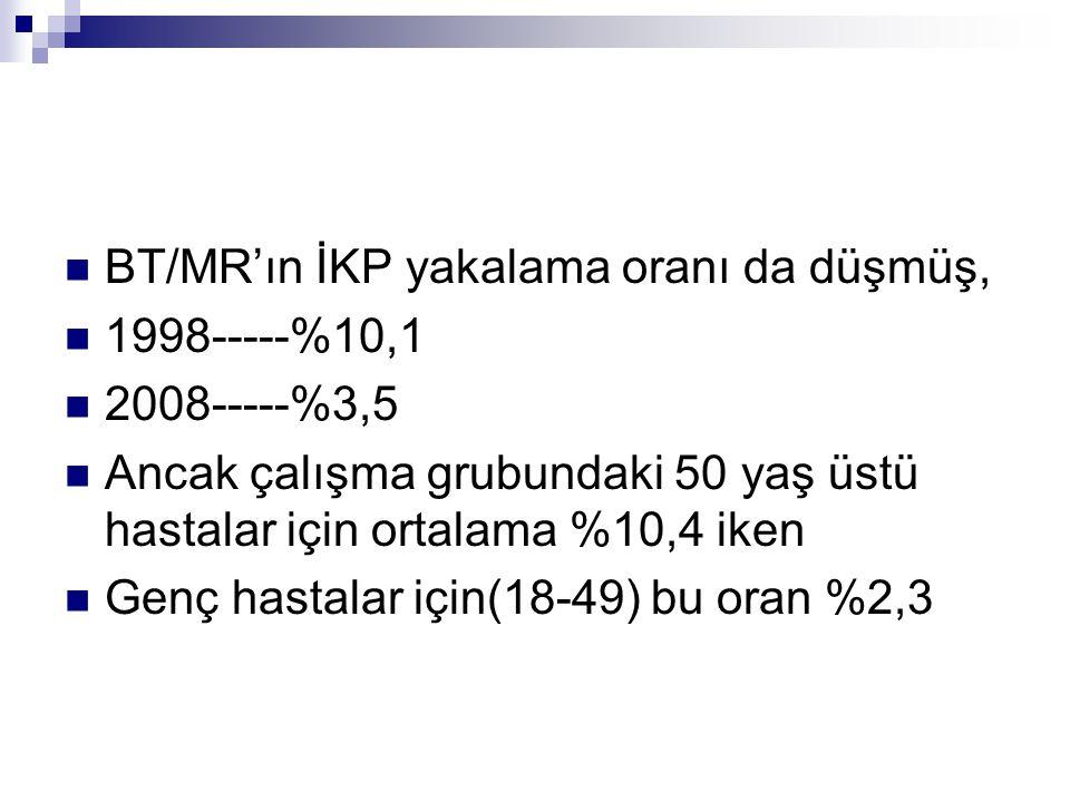 BT/MR'ın İKP yakalama oranı da düşmüş,