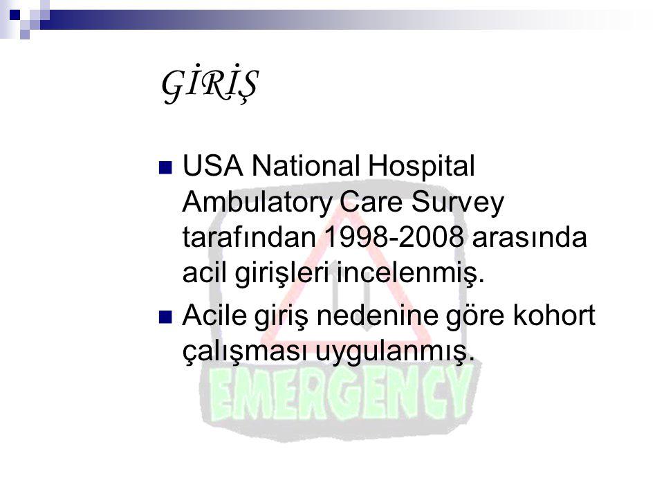 GİRİŞ USA National Hospital Ambulatory Care Survey tarafından 1998-2008 arasında acil girişleri incelenmiş.