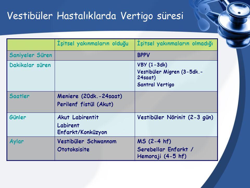 Vestibüler Hastalıklarda Vertigo süresi
