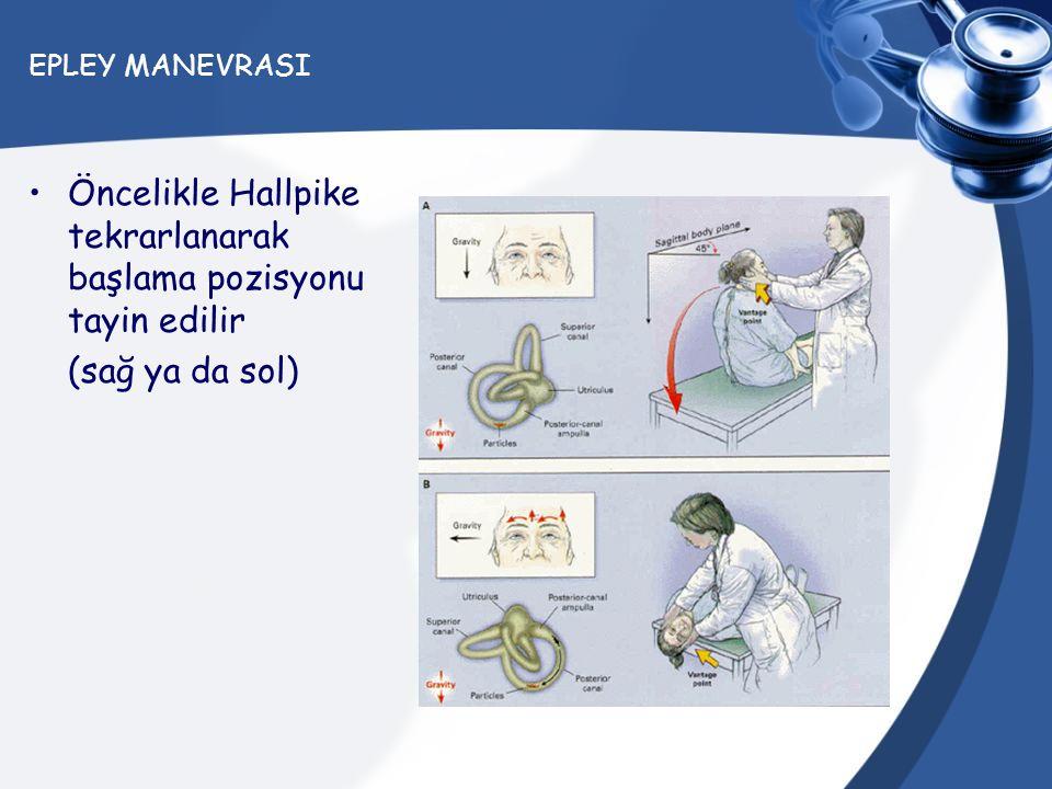 Öncelikle Hallpike tekrarlanarak başlama pozisyonu tayin edilir