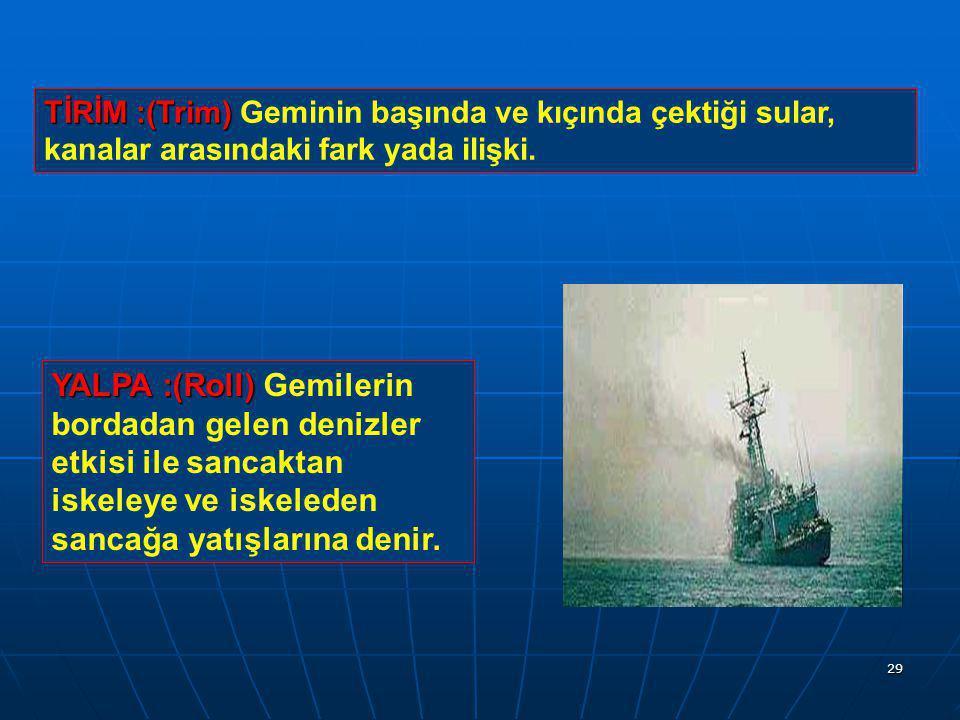 TİRİM :(Trim) Geminin başında ve kıçında çektiği sular, kanalar arasındaki fark yada ilişki.