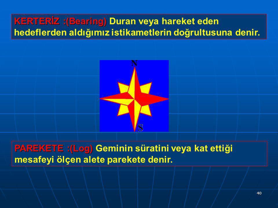 KERTERİZ :(Bearing) Duran veya hareket eden hedeflerden aldığımız istikametlerin doğrultusuna denir.