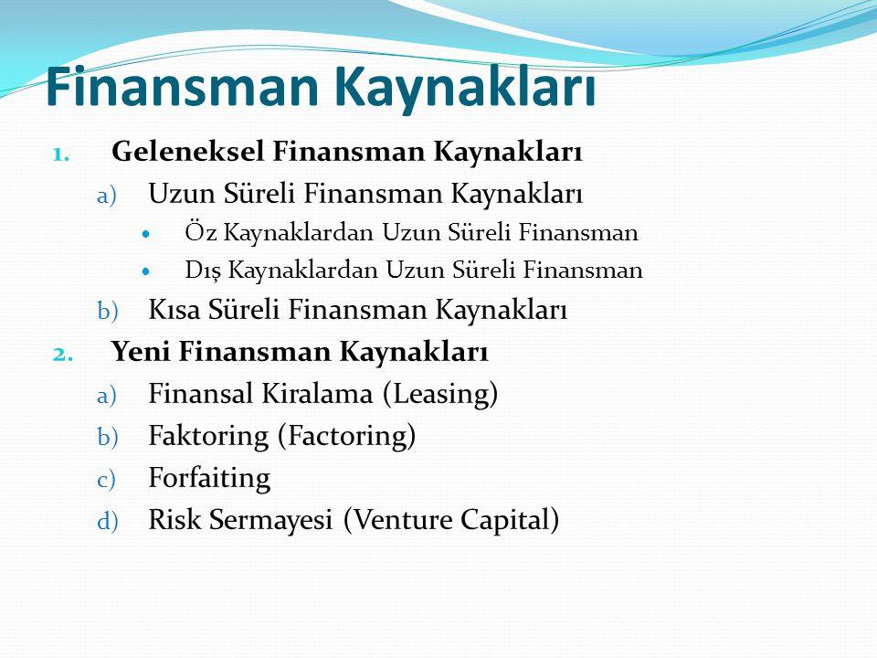 Finansman Kaynakları Geleneksel Finansman Kaynakları