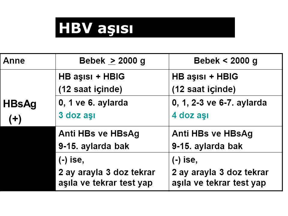 HBV aşısı HBsAg (+) Anne Bebek > 2000 g Bebek < 2000 g