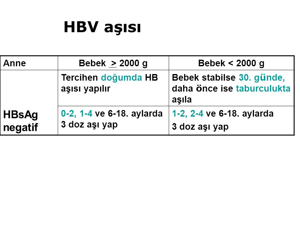 HBV aşısı HBsAg negatif Anne Bebek > 2000 g Bebek < 2000 g