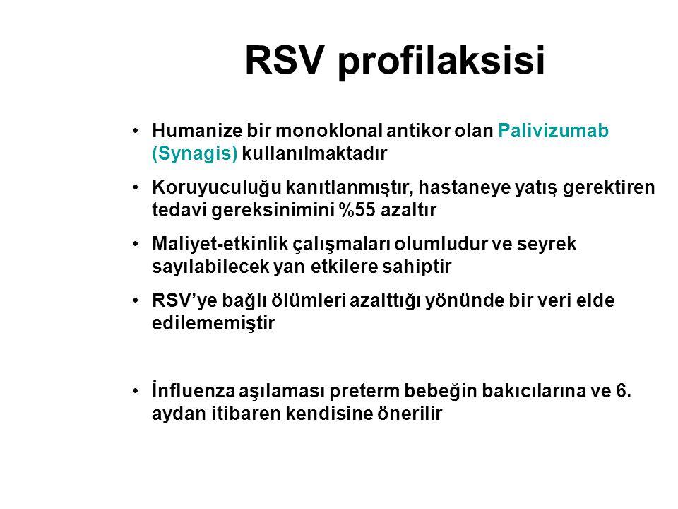 RSV profilaksisi Humanize bir monoklonal antikor olan Palivizumab (Synagis) kullanılmaktadır.