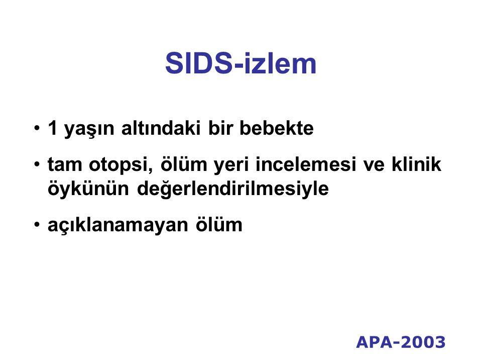 SIDS-izlem 1 yaşın altındaki bir bebekte
