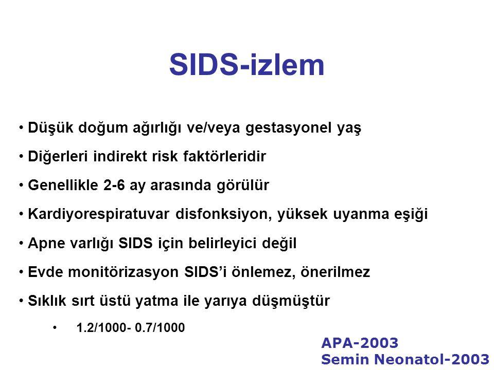 SIDS-izlem Düşük doğum ağırlığı ve/veya gestasyonel yaş