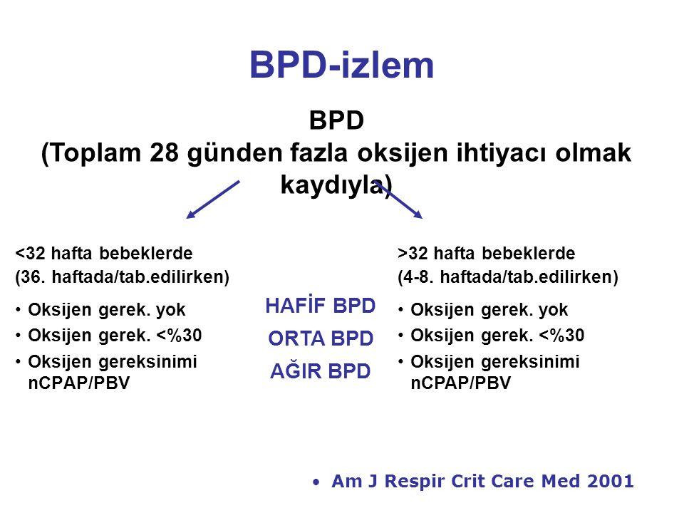 BPD (Toplam 28 günden fazla oksijen ihtiyacı olmak kaydıyla)