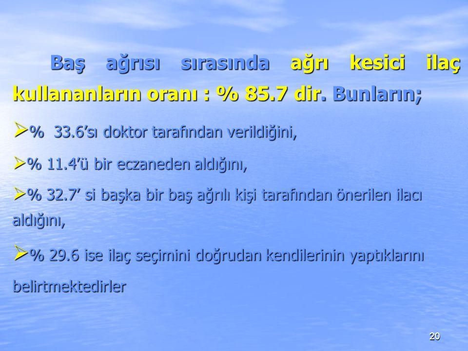 Baş ağrısı sırasında ağrı kesici ilaç kullananların oranı : % 85.7 dir. Bunların;