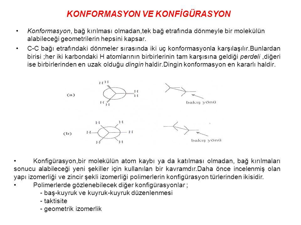 KONFORMASYON VE KONFİGÜRASYON