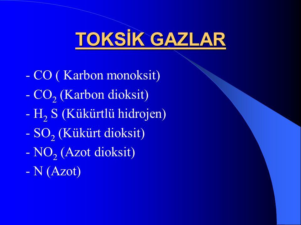 TOKSİK GAZLAR - CO ( Karbon monoksit) - CO2 (Karbon dioksit)