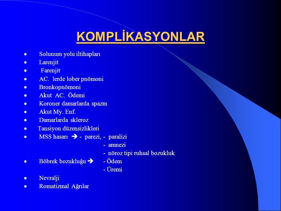 KOMPLİKASYONLAR · Solunum yolu iltihapları · Larenjit · Farenjit