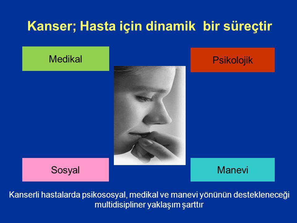 Kanser; Hasta için dinamik bir süreçtir