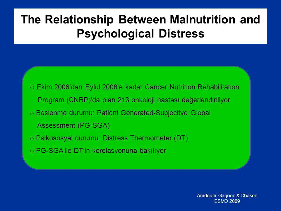 The Relationship Between Malnutrition and Psychological Distress