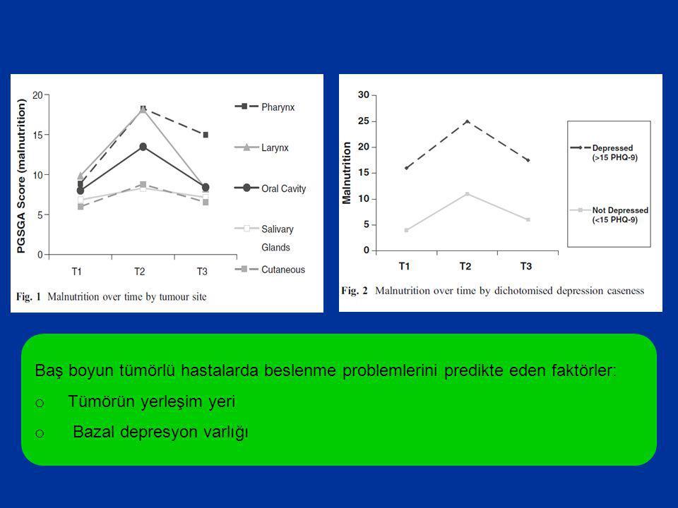 Baş boyun tümörlü hastalarda beslenme problemlerini predikte eden faktörler: