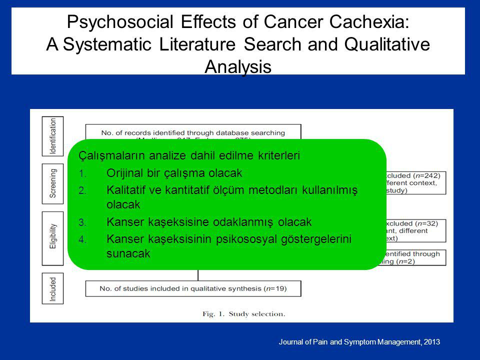 Psychosocial Effects of Cancer Cachexia: A Systematic Literature Search and Qualitative Analysis
