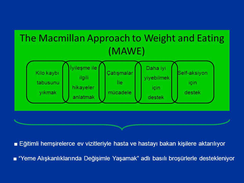 The Macmillan Approach to Weight and Eating (MAWE)