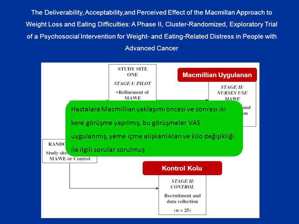The Deliverability, Acceptability,and Perceived Effect of the Macmillan Approach to Weight Loss and Eating Difficulties: A Phase II, Cluster-Randomized, Exploratory Trial of a Psychosocial Intervention for Weight- and Eating-Related Distress in People with Advanced Cancer