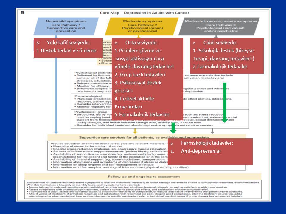 Yok/hafif seviyede: 1.Destek tedavi ve önleme. Orta seviyede: 1.Problem çözme ve. sosyal aktivasyonlara.