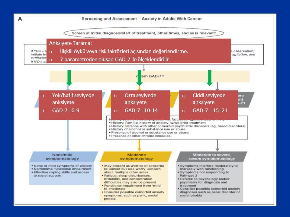 Anksiyete Tarama: İlişkili öykü veya risk faktörleri açısından değerlendirme. 7 parametreden oluşan GAD-7 ile ölçeklendirilir.