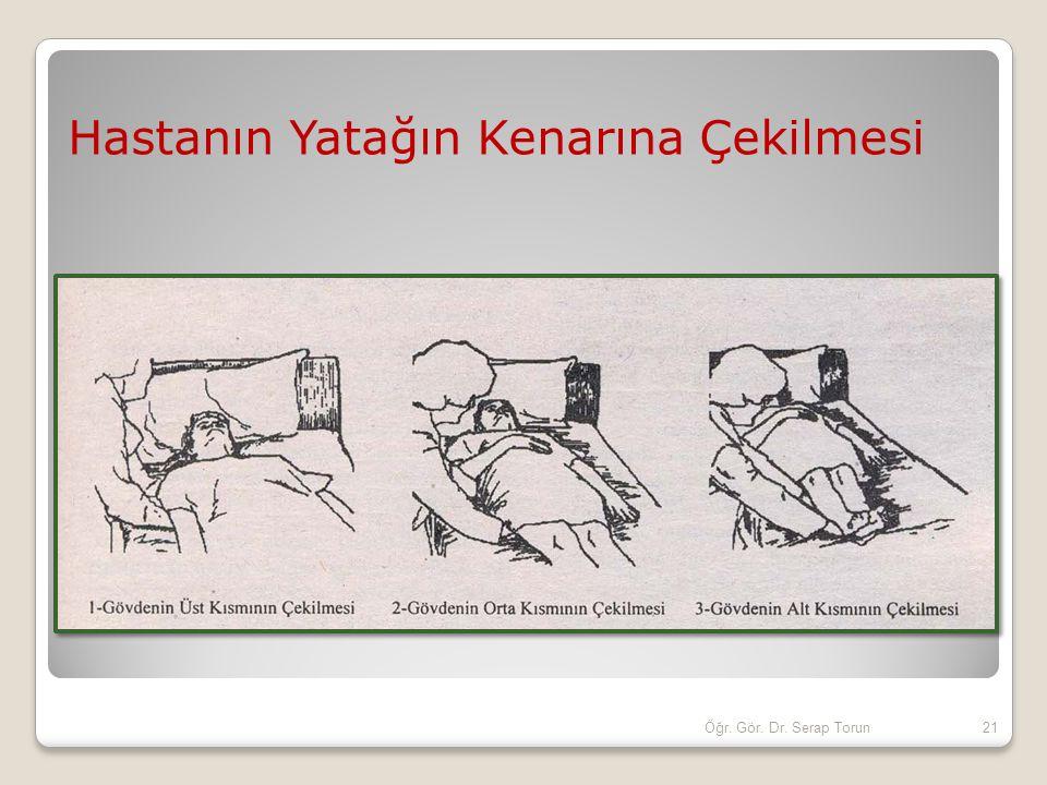 Hastanın Yatağın Kenarına Çekilmesi