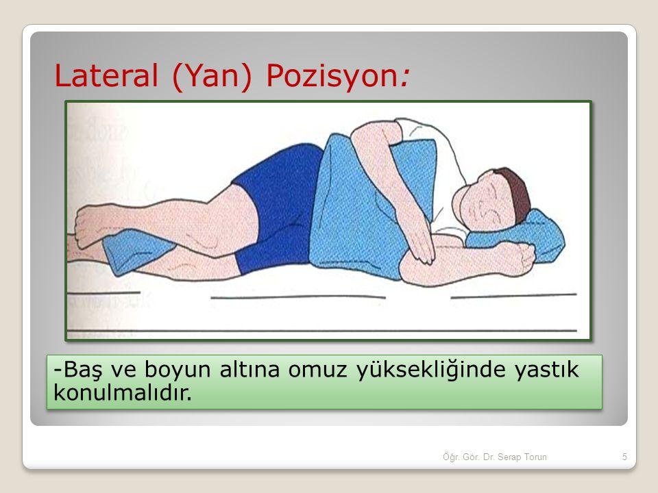 Lateral (Yan) Pozisyon: