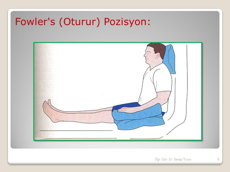 Fowler s (Oturur) Pozisyon: