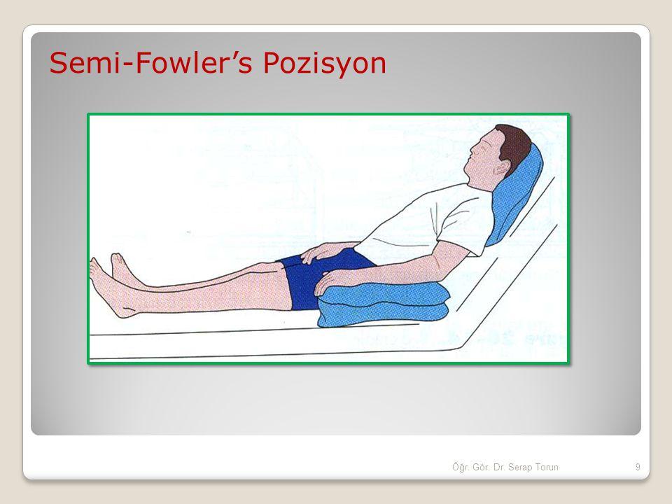 Semi-Fowler's Pozisyon