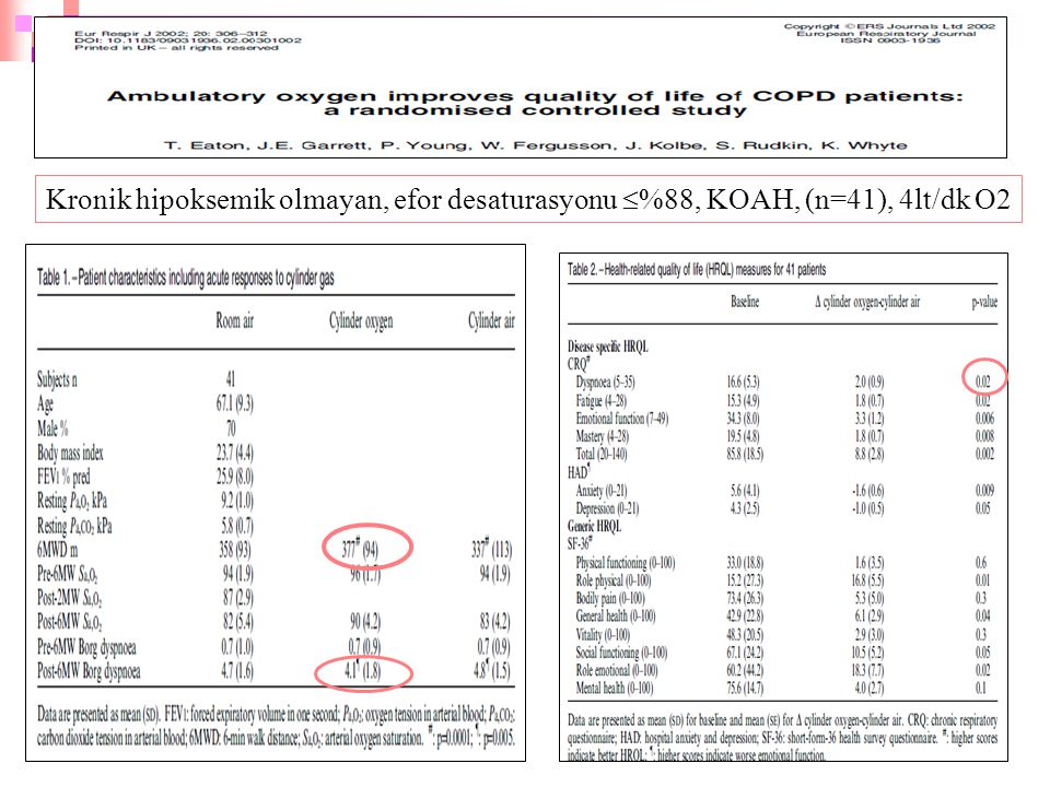 Kronik hipoksemik olmayan, efor desaturasyonu %88, KOAH, (n=41), 4lt/dk O2