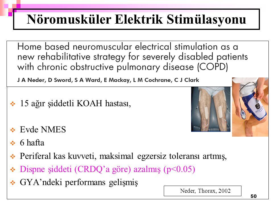 Nöromusküler Elektrik Stimülasyonu