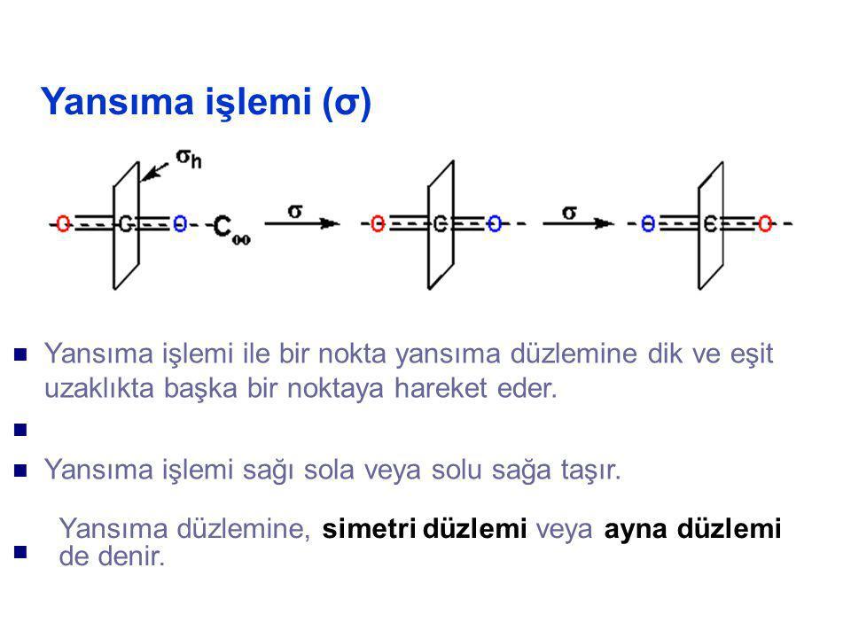 Yansıma işlemi (σ) Yansıma işlemi ile bir nokta yansıma düzlemine dik ve eşit uzaklıkta başka bir noktaya hareket eder.