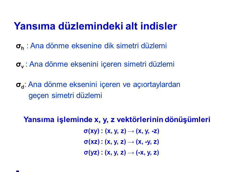 Yansıma işleminde x, y, z vektörlerinin dönüşümleri