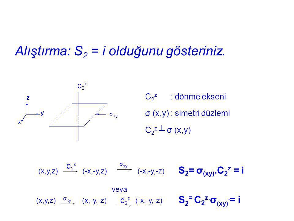 Alıştırma: S2 = i olduğunu gösteriniz.