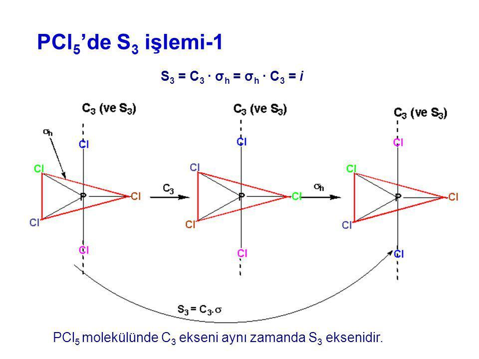 PCl5'de S3 işlemi-1 S3 = C3 · σh = σh · C3 = i