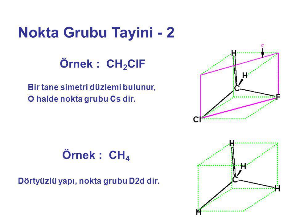 Nokta Grubu Tayini - 2 Örnek : CH2ClF Örnek : CH4