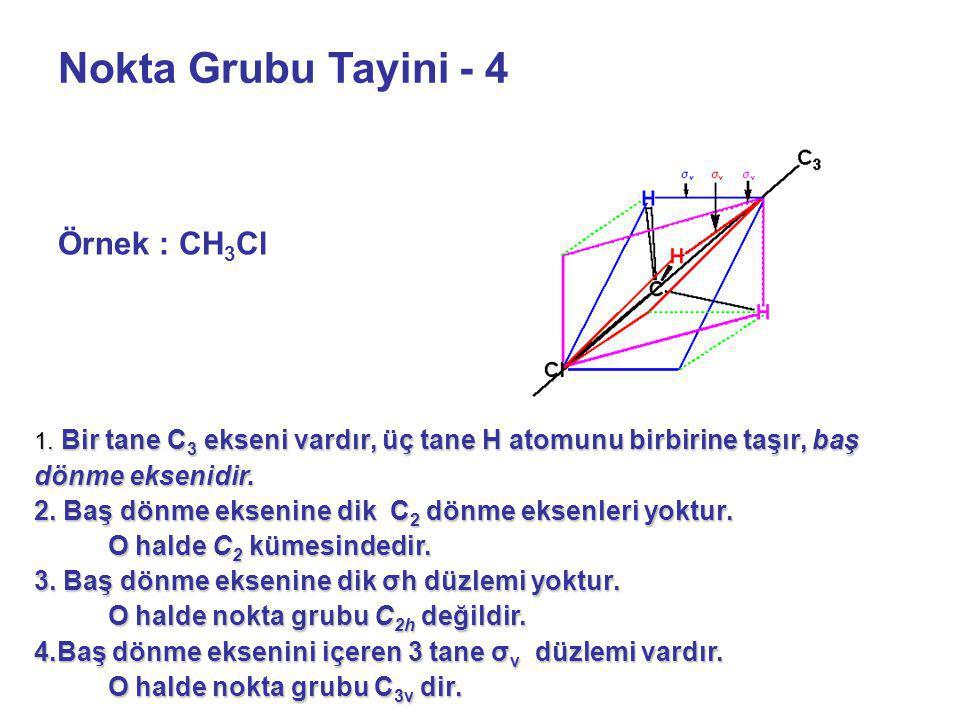 Nokta Grubu Tayini - 4 Örnek : CH3Cl