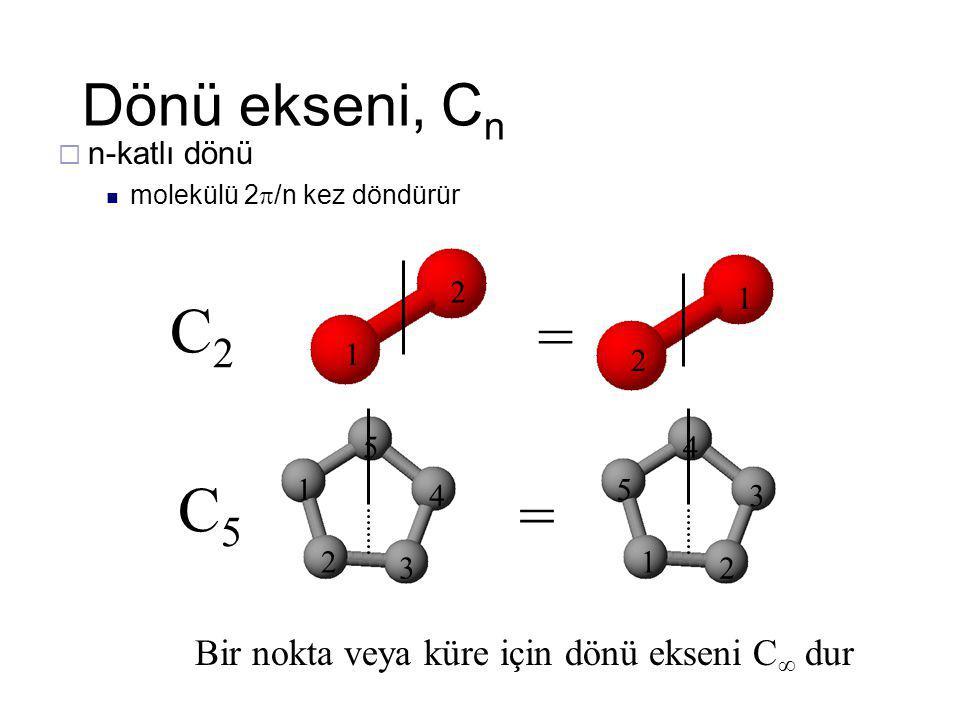 C2 = C5 = Dönü ekseni, Cn Bir nokta veya küre için dönü ekseni C∞ dur