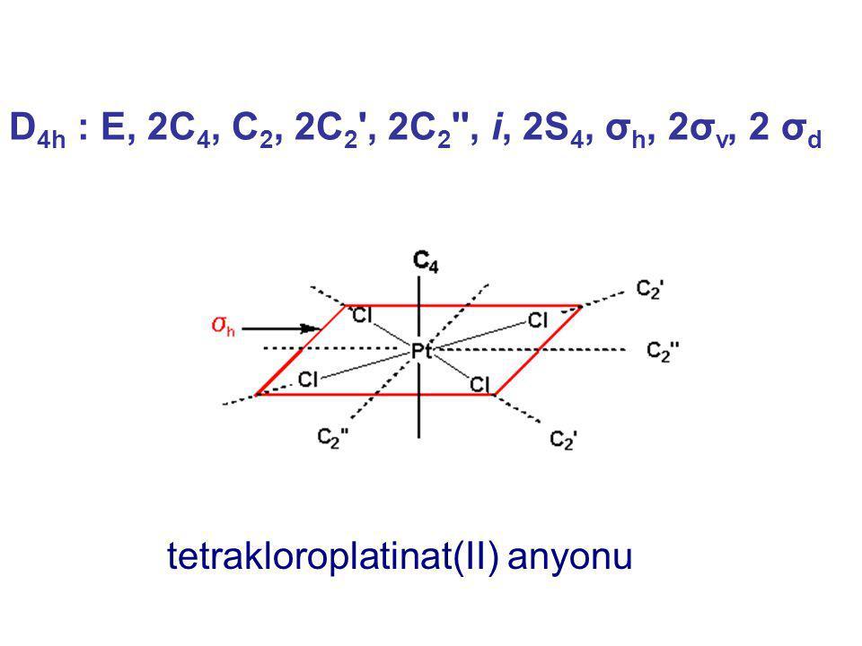 D4h : E, 2C4, C2, 2C2 , 2C2 , i, 2S4, σh, 2σv, 2 σd tetrakloroplatinat(II) anyonu